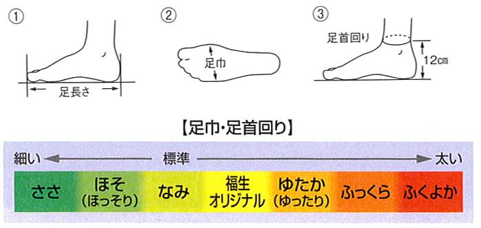 足袋型サイズ表